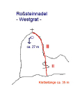 Rosssteinnadel Westgrat Topo