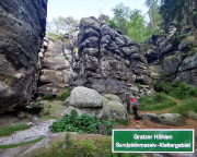 Besichtigung des Klettergebietes Gratzer Höhle und Gratzer Massiv